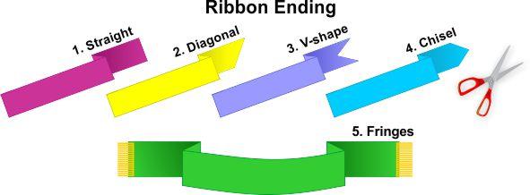 Ordensbånd og krydsbånd ende valgmuligheder og frynser montering
